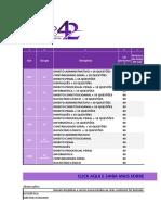 Método 4.2 de Revisão Planilha AGENTE PCDF