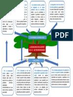 ARBOL DE PROBLEMAS - CAUSAS Y CONSECUENCIAS DE LA DELINCUENCIA EN J.L.O - SECTOR MOSHOQUEQUE