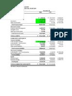 Audited FS 2010 pfrs