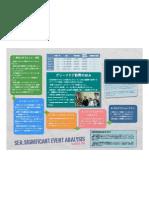 SEA Daisukeson