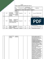 Plan Standard NPAA