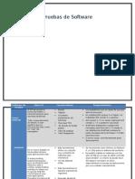 Cuadro Comparativo de Herramientas Para Pruebas de Sofware