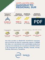Ampliación Del Gasoducto Regional Sur