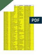 418 Licensee list