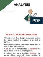 HRM-JOB ANALYSIS - Job Evaluation - Jan-Jun'11