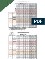 Таблицы производительности ТН