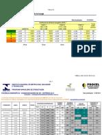 Condicionadores Ar Janela Indice-Antigo R0