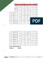 Documento con el establecimiento y diseño de métricas y de indicadores del SGSI V1.0