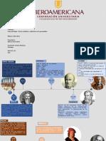 Actividad Teorías científicas y explicativas de la personalidad