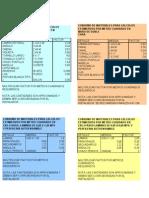 calculos MATERIALES DRYWALL