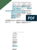 Matriz de tramites de Inscripc