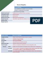 Tabela de Resumo Palo 1568640854