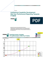 6. MYPR FY 0809 - Field Rejuve-Institutional Capability Reporting_Rev2