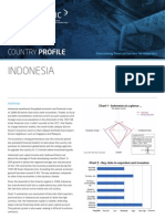 CP_INDONESIA_201008