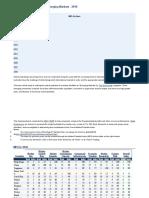 Market Potential Index India