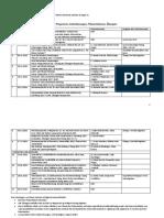Programm RechtschreibungNormaussprache2021