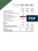 Financial Info - Memo 2 Google(2)