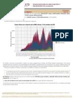 Comunicado Tecnico Diario COVID-19 2021.10.17
