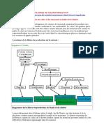 filieresdetransformationbiocarburants