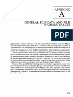 Pile Data and Hammer Table