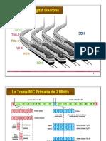 SDH vs PDH