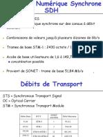 SDH Suite