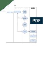 Diagramas de Procesos Aceites