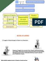 2014-10-14-Soggetti_aziendali_sicurezza-Obblighi e responsabilita-Silvia Di Martino