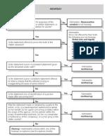 Evidence Chart - Heasay