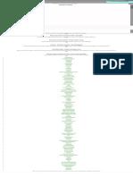 Fiche de Révision Brevet Français PDF PDF _ PDFprof.com