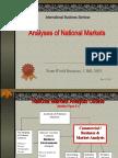NationalMarketAnalysis2