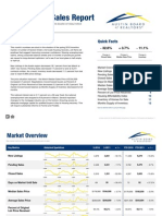 Austin Residential Sales Report March 2011