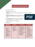 PLANIFICACIÓN DE UNIDAD DIDÁCTICA HÁNDBOL