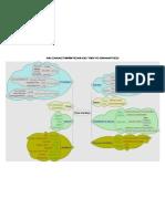características do texto dramático - esquema (blog8 10-11)