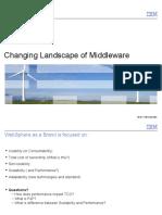 Changing_landscape_Middleware