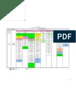 Family Tree_Peraturan & Standar Bidang Drainase