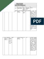 Annual Plan for Airport Development- MOCA