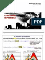 Il Nucleare Impossibile