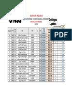 UNSS Championnat départemental duathlon run&bike