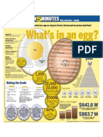 What's in an egg?
