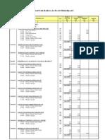 analisa-harga-satuan
