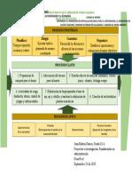 MAPA DE PROCESOS (2)