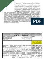 Ley de Seguridad Nacional - Cuadro de Grupo paarlamentario PRD