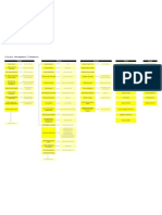 PMP - Framework