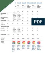Data Alegerilor