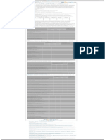 Накопление Данных и Предплановый Анализ - Менеджмент в Сфере Культуры и Искусства