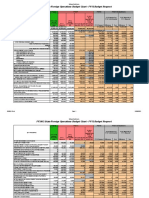 Interaction - Federal Budget Table - FY 2012 - FY 2012 Budget Request - 04-18-2011