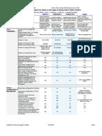 Comparison Chart Sipx Epygi Trix Switchvox Oct10