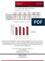 Bridgeport, CT Home Sales Report March 2011 by Higgins Group Real Estate