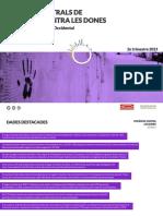 Violència Contra Les Dones_2T2021VO